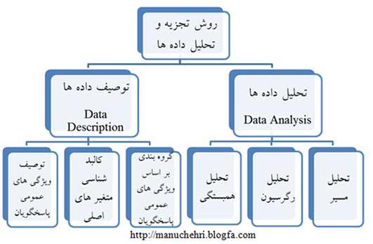 مقاله درمورد تجزیه و تحلیل سیستمها
